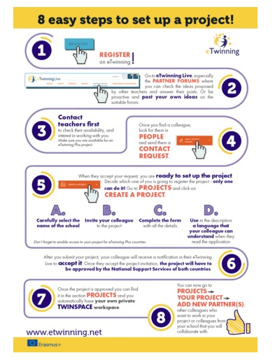 Osam koraka kako isplanirati eTwinning projekt